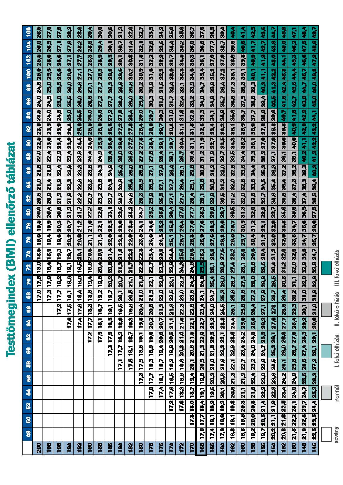 Diabétesz ABC - A5_14-proof_Page_37